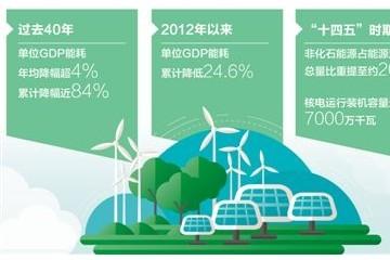 单位GDP能耗降低13.5%——加快形成能源节约型社会